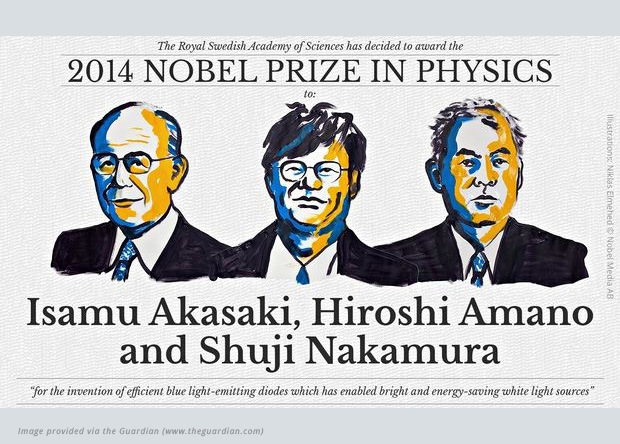 Blue LED Inventors Awarded the 2014 Nobel Prize in Physics